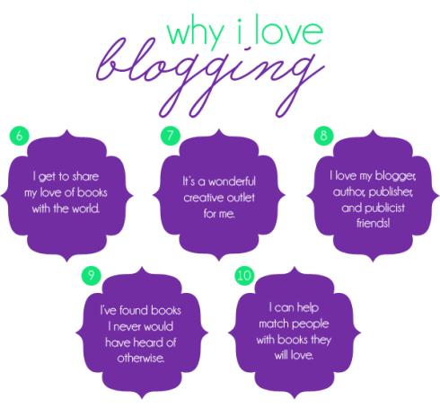 iloveblogging